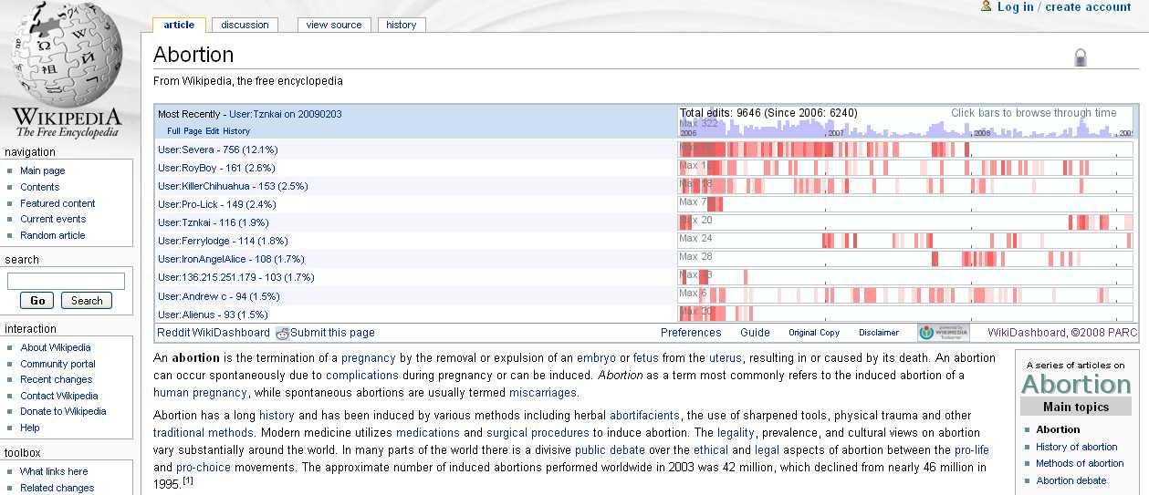 """La voce """"Aborto"""" di Wikipedia visualizzata con Wikidashboard"""