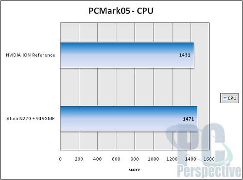 pcm05-cpu