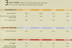 P90X Fastfood Quick Options