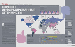 Infographic for Russian Reporter magazine N1-2/2009 by novichkov.net