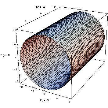 Cilindro elíptico 2