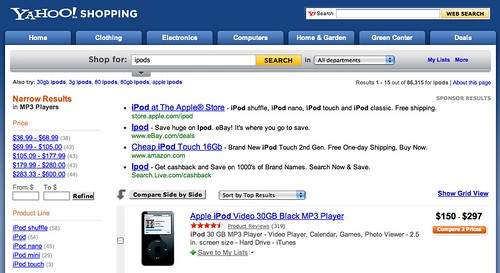 Yahoo Shopping Search Ads