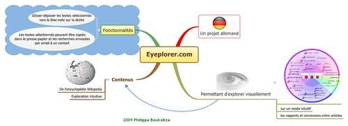 Eyeplorer en  Français