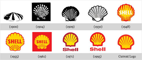Markendarwinismus - Shell by stuttgarter-anwalt