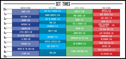 PL09_Melbourne_Set_Times