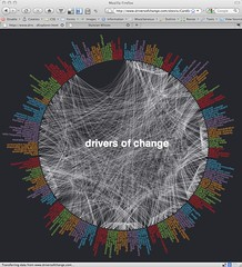 Drivers of Change (pseudonomad) Tags: visualisation driversofchange