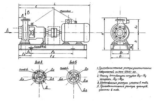 Габаритно-присоединительная характеристика насосов К 100-65-250