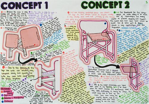 לימודי תקשורת חזותית