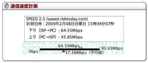 スピードテスト/ブロードバンド通信速度測定サイト:speed.rbbtoday.com