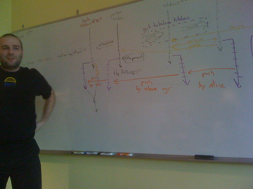 rjbs explains git