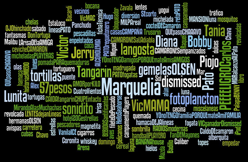 Marquelia
