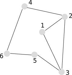 n-cohesivegroup