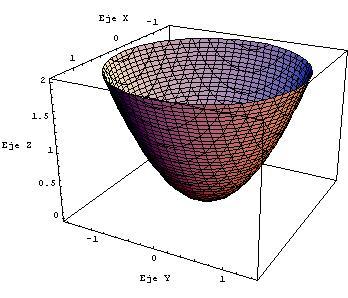 Paraboloide elíptico