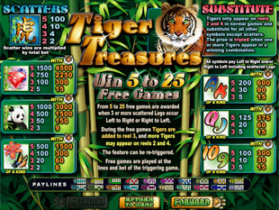 Tiger Treasure game payouts