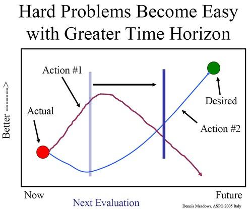 problems_hard_solved