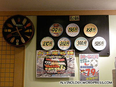 The plates indicate the sushi prices - same system used in Singapore