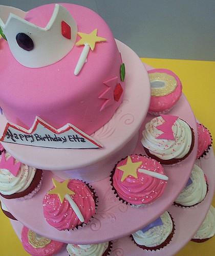 Birthday Cakes Wilmingtonnc