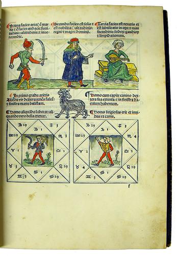 Coloured woodcut illustrations in Johannes Angelus: Astrolabium
