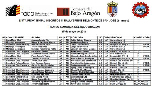 Inscritos Rallysprint Belmonte