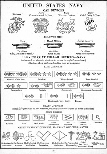 First World War Navy Rank and Insignia, 1918, Part 1
