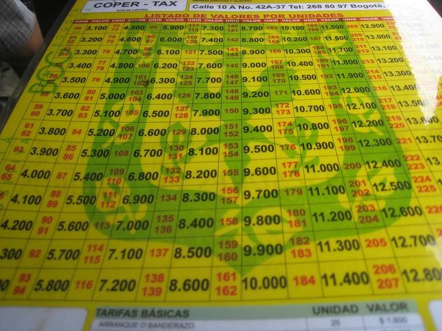 Bogota taxi rate sheet