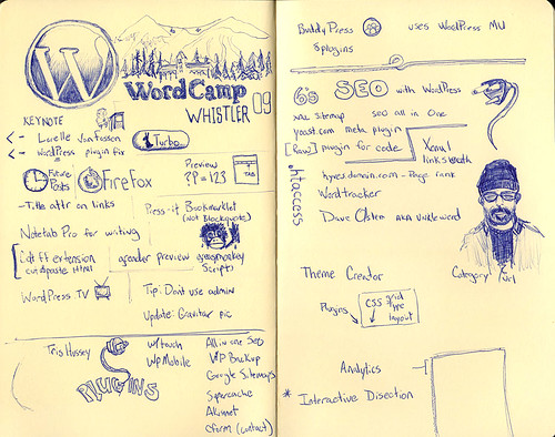 Sketchnotes from WCW09 by Andrew Smith