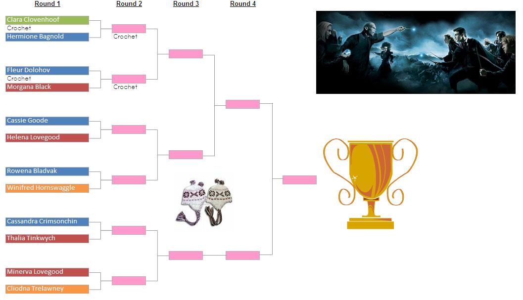 Hat Bracket - HSKS7 - Round 1