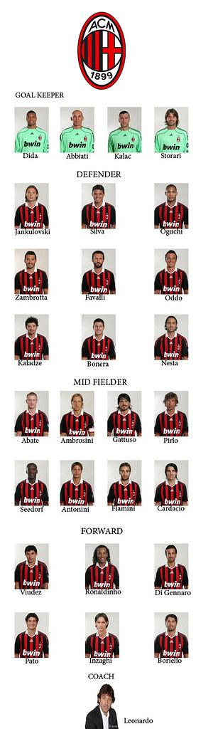 AC-Milan-Squad 2009-2010