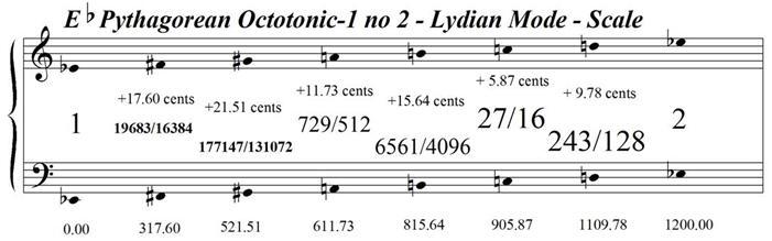 EFlatPythagoreanOctotonic-1No2LydianMode