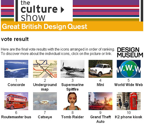 Culture Show screengrab -  Britain's Best Design Icon