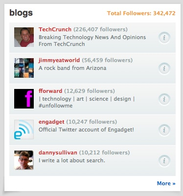 WeFollow - Blog Category