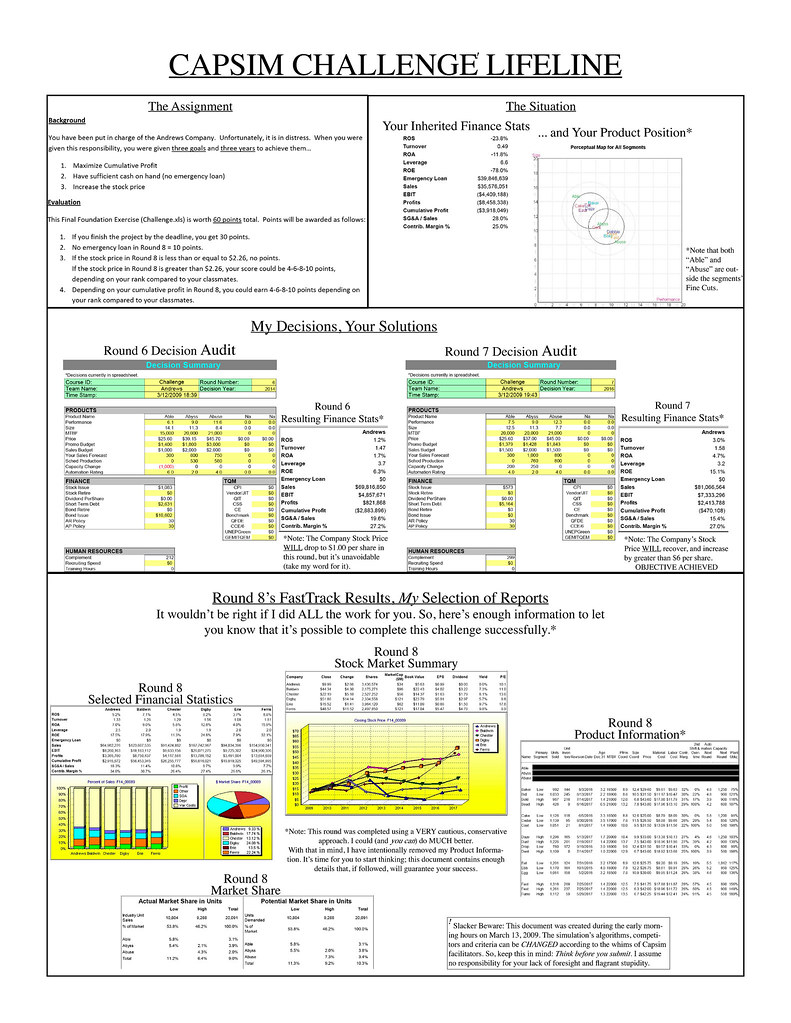 capsim strategy paper Capsim develops business simulations and simulation-based assessments that measure and develop the critical business skills needed for career success.