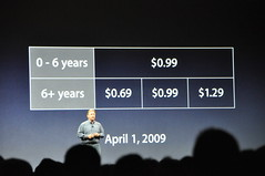 New variable pricing in iTunes, but *all* musi...