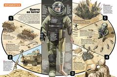 Guerra ao terror (Gabriel Gianordoli) Tags: magazine design infographics edtorial hurtlocker