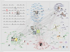 20110527-NodeXL-Twitter-User-kevin kelly OR kevin2kelly OR technium graph