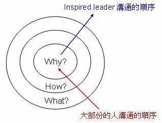 2011_06_10_Golden_Circle