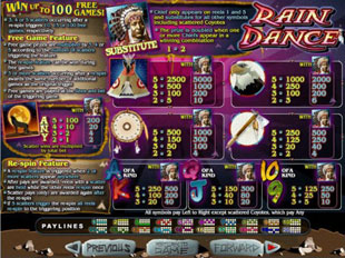 Rain Dance free game