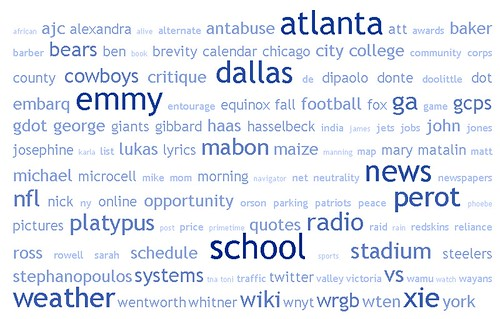 Blackhat SEO Tag Cloud