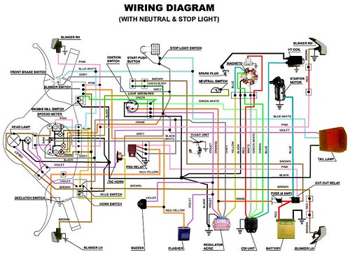 50cc Scooter Headlight Wiring Diagram - free download wiring ...