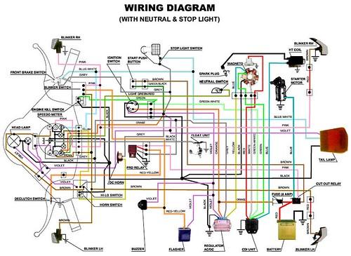 wiring diagram vespa super & \\\