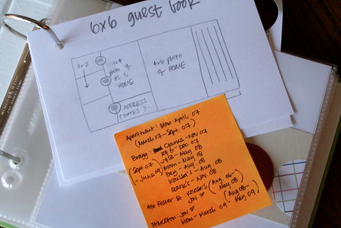 Guest book: page planning