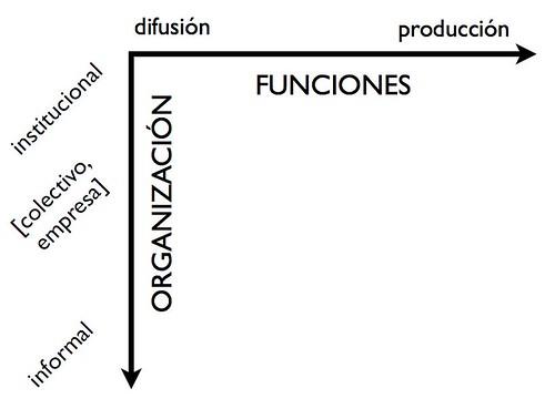 Estrategias_institucionales_1