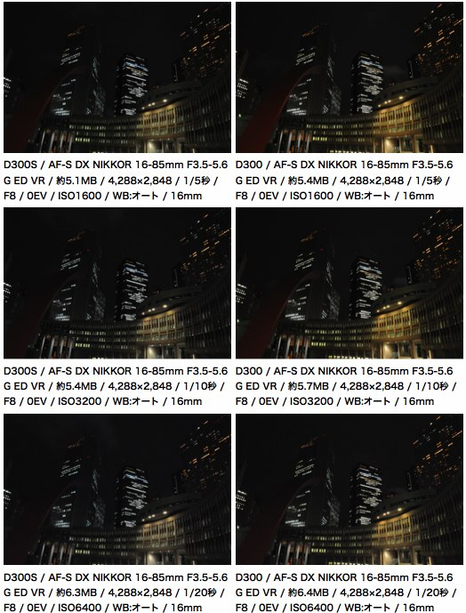 Nikon D300S vs Nikon D300 image quality comparison at DC.Watch