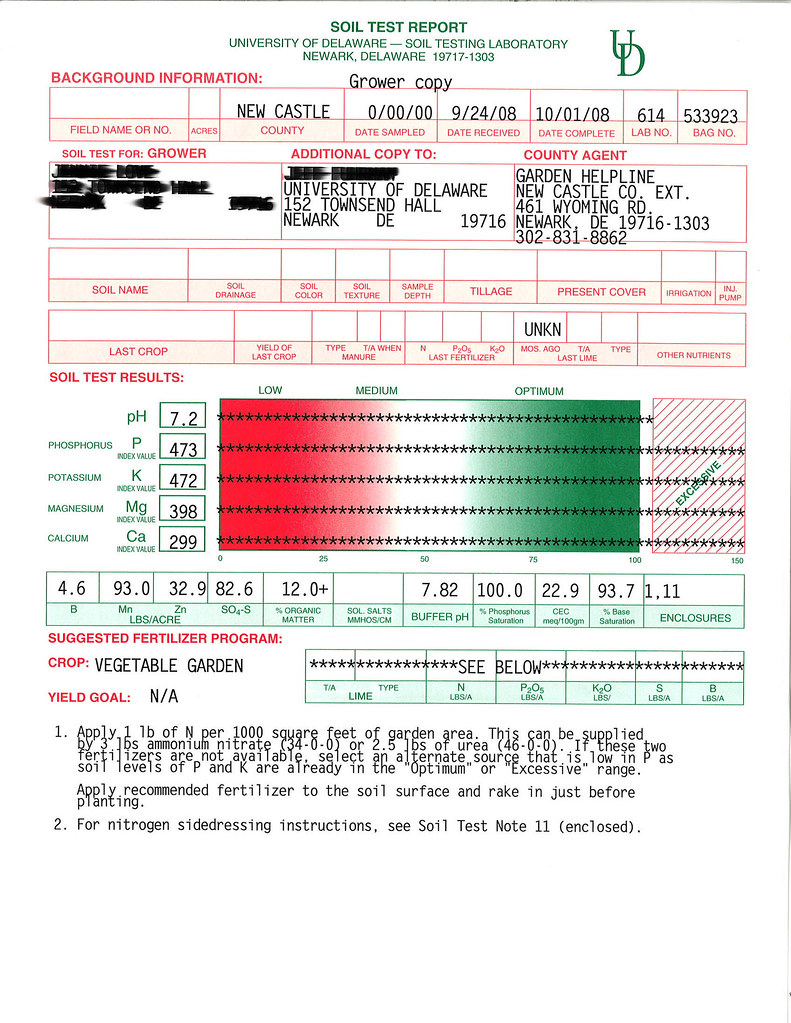 Click Here To See A Scan Of The Test Results I Got Back For A Test I Did On  My Garden Last Year.