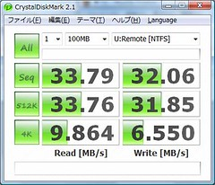 FreeNas-RAID1 Benchmark