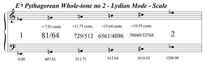 EFlatPythagoreanWholeToneNo2-LydianMode