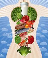 sumber makanan sehat