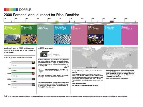 My Dopplr annual report 2008