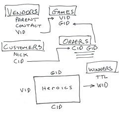 Vendor Games