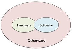 Neat representation of an information system (David T Jones) Tags: informationsystems